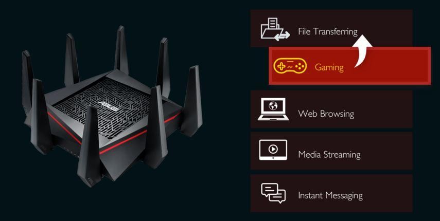 ASUS RT-AC5300 Tri-Band Gaming Router Banner 2