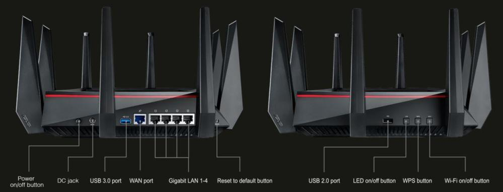 ASUS RT-AC5300 Tri-Band Gaming Router Banner 5