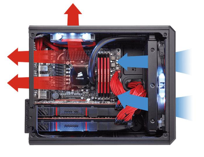 Corsair Carbide Airr 240 Airflow IMG